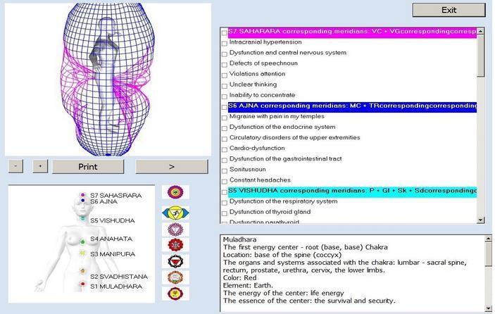 bioescaner molecular 8d