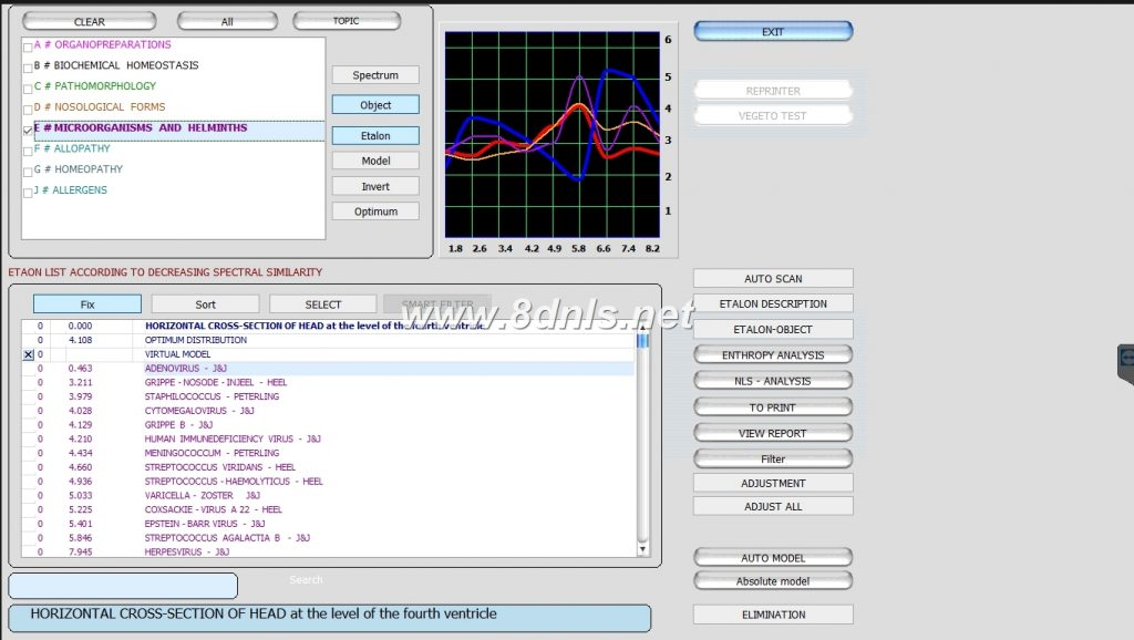 9d nls quantum health analyzer